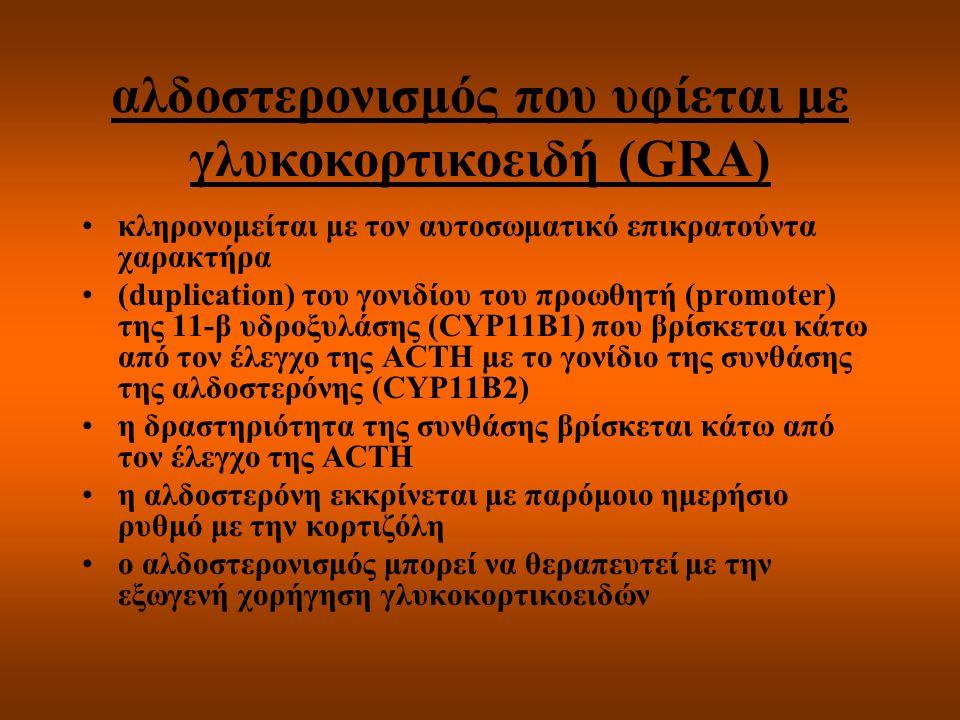 αλδοστερονισμός που υφίεται με γλυκοκορτικοειδή (GRA)