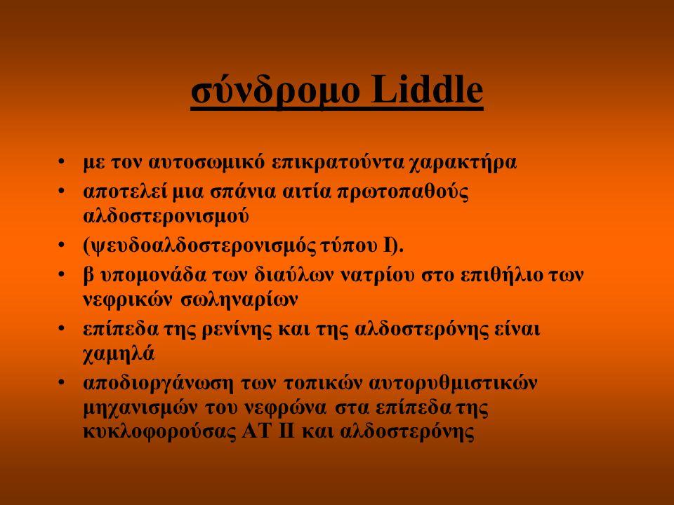 σύνδρομο Liddle με τον αυτοσωμικό επικρατούντα χαρακτήρα