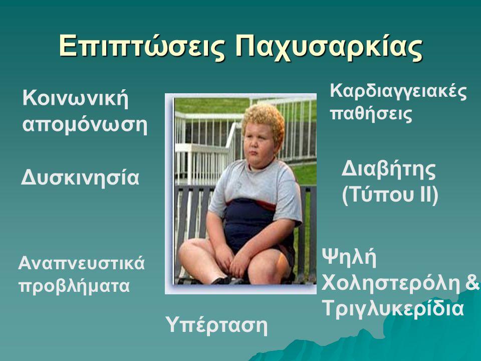 Επιπτώσεις Παχυσαρκίας