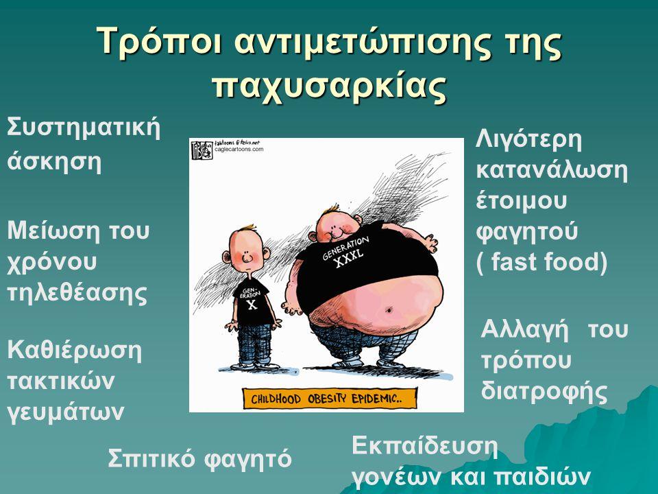 Τρόποι αντιμετώπισης της παχυσαρκίας