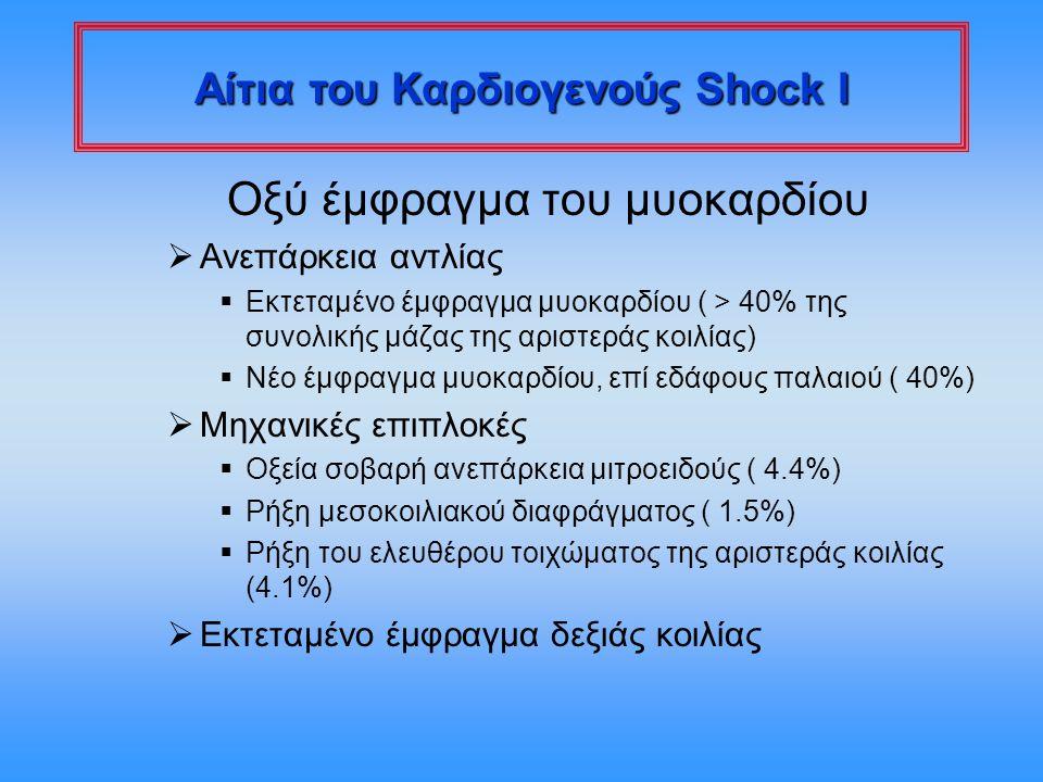 Αίτια του Καρδιογενούς Shock I