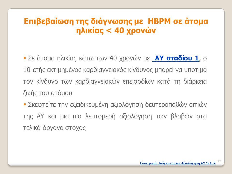 Επιβεβαίωση της διάγνωσης με HBPM σε άτομα ηλικίας < 40 χρονών