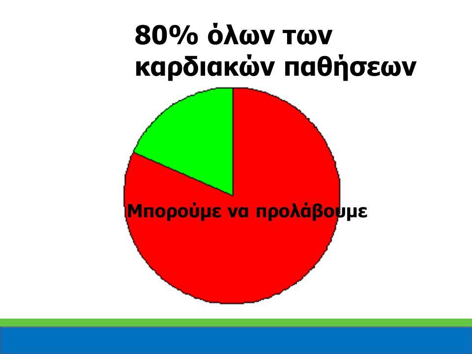80% όλων των καρδιακών παθήσεων