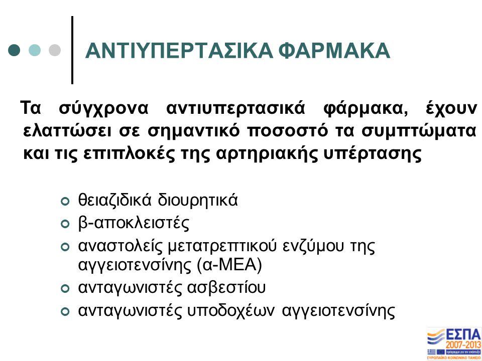 ΑΝΤΙΥΠΕΡΤΑΣΙΚΑ ΦΑΡΜΑΚΑ