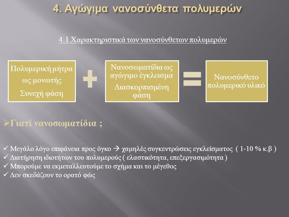 4. Αγώγιμα νανοσύνθετα πολυμερών