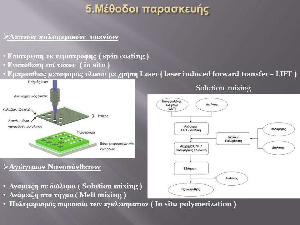 5.Μέθοδοι παρασκευής Λεπτών πολυμερικών υμενίων