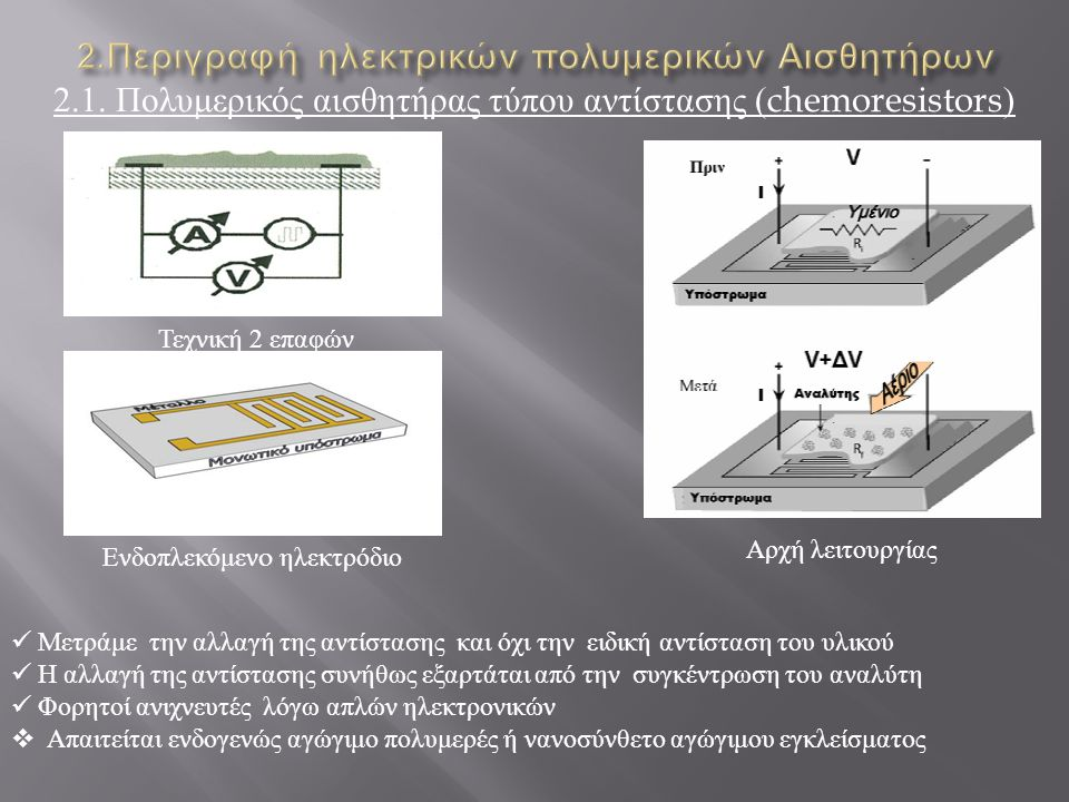 2.Περιγραφή ηλεκτρικών πολυμερικών Αισθητήρων
