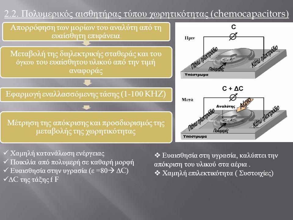2.2. Πολυμερικός αισθητήρας τύπου χωρητικότητας (chemocapacitors)