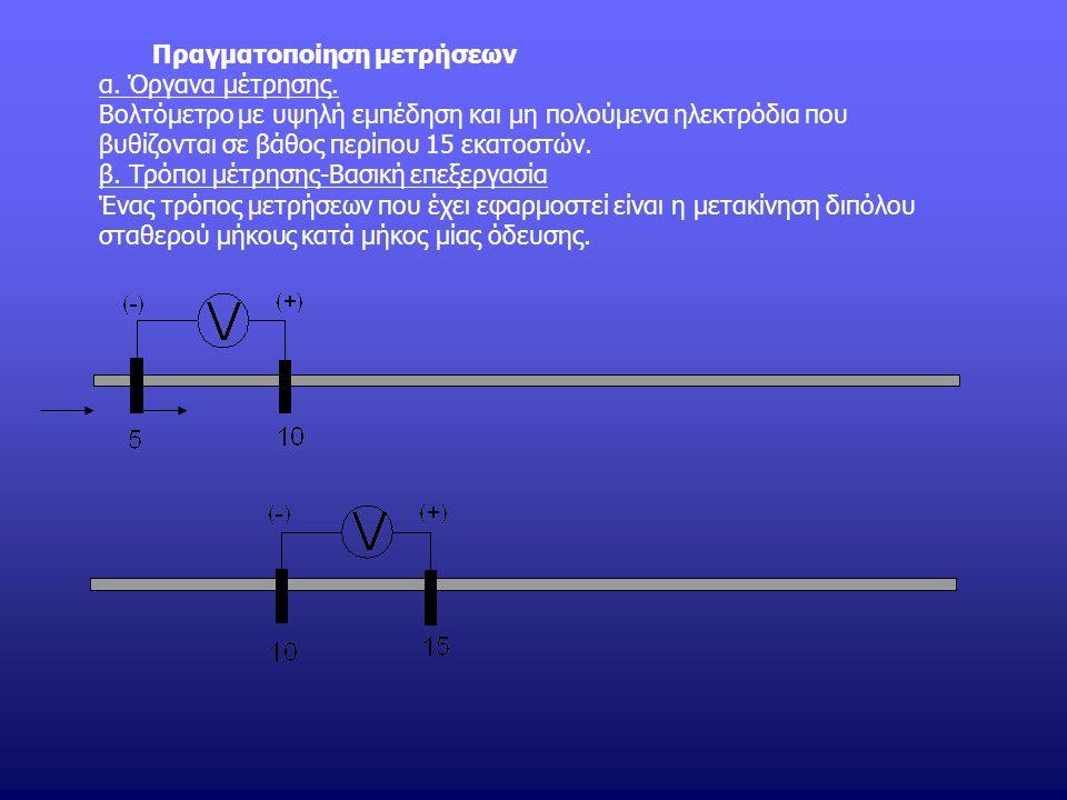 Πραγματοποίηση μετρήσεων α. Όργανα μέτρησης