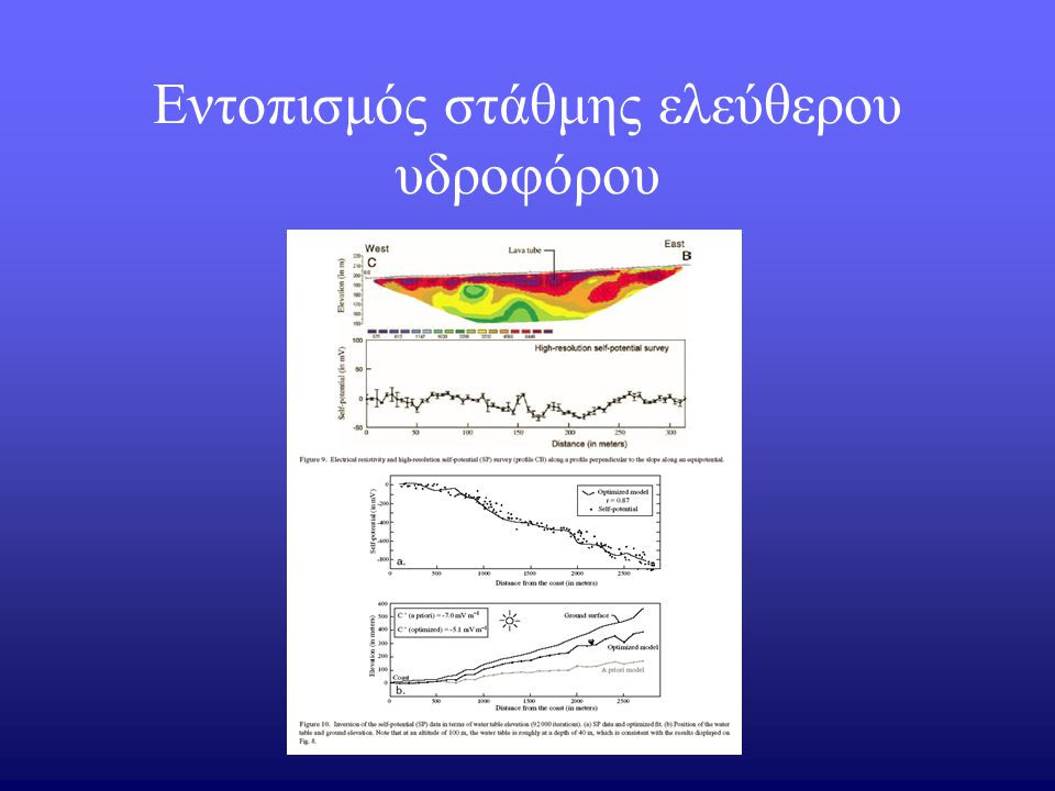Εντοπισμός στάθμης ελεύθερου υδροφόρου