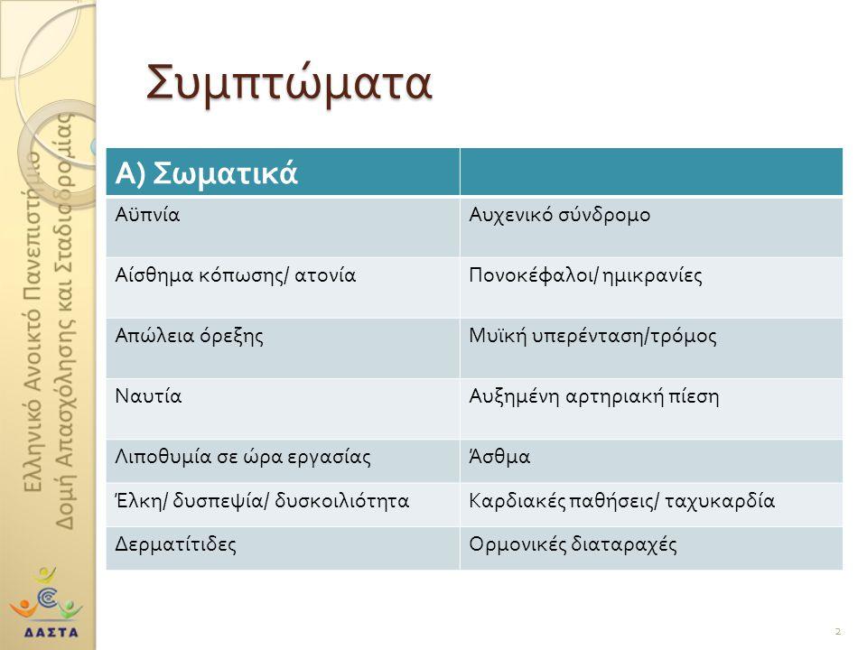 Συμπτώματα Α) Σωματικά Αϋπνία Αυχενικό σύνδρομο