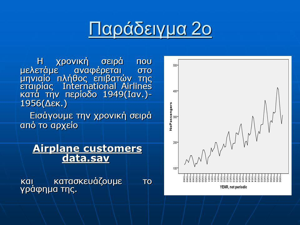 Airplane customers data.sav