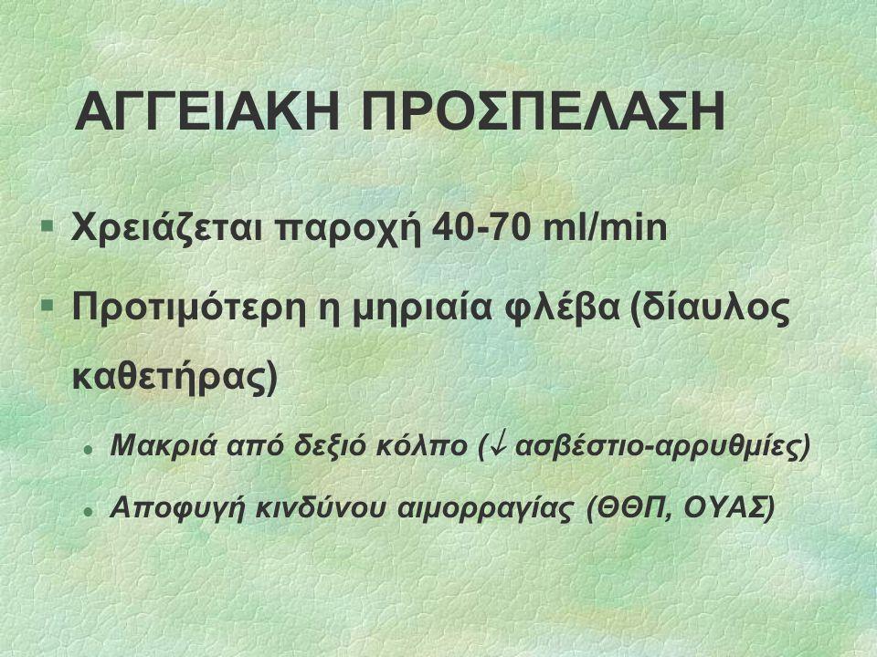 ΑΓΓΕΙΑΚΗ ΠΡΟΣΠΕΛΑΣΗ Χρειάζεται παροχή 40-70 ml/min