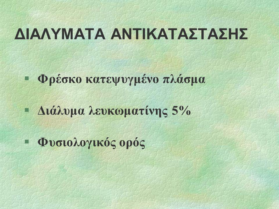 ΔΙΑΛΥΜΑΤΑ ΑΝΤΙΚΑΤΑΣΤΑΣΗΣ