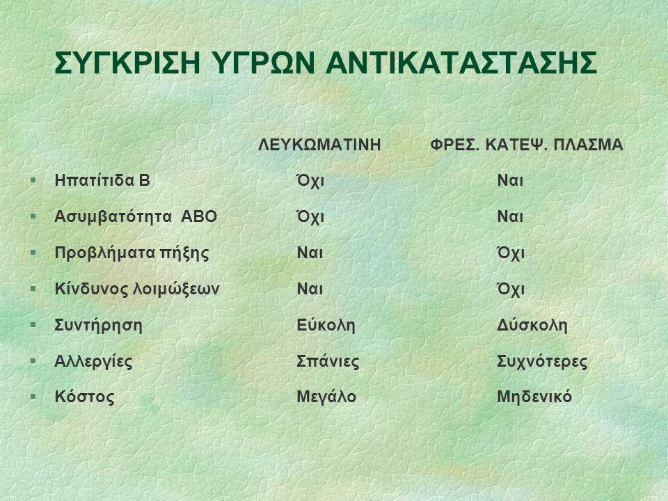 ΣΥΓΚΡΙΣΗ ΥΓΡΩΝ ΑΝΤΙΚΑΤΑΣΤΑΣΗΣ