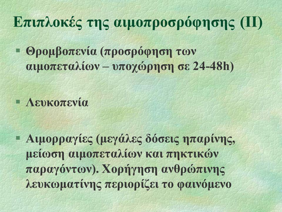 Επιπλοκές της αιμοπροσρόφησης (ΙΙ)