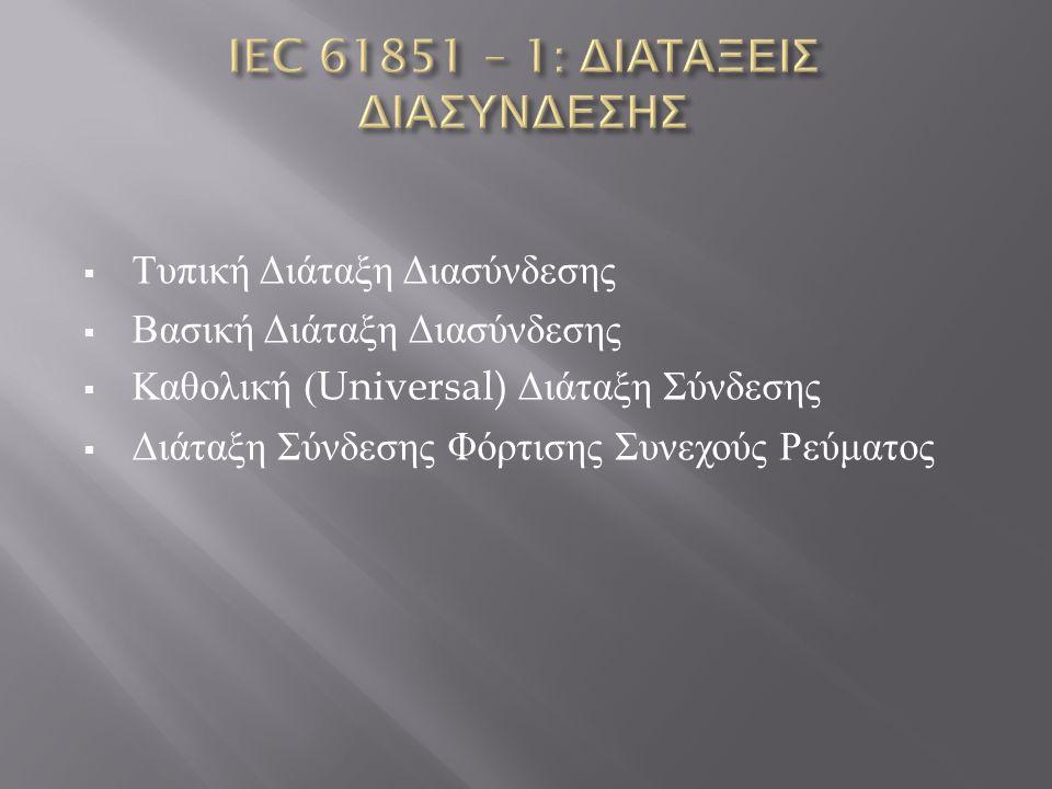 IEC 61851 – 1: ΔΙΑΤΑΞΕΙΣ ΔΙΑΣΥΝΔΕΣΗΣ