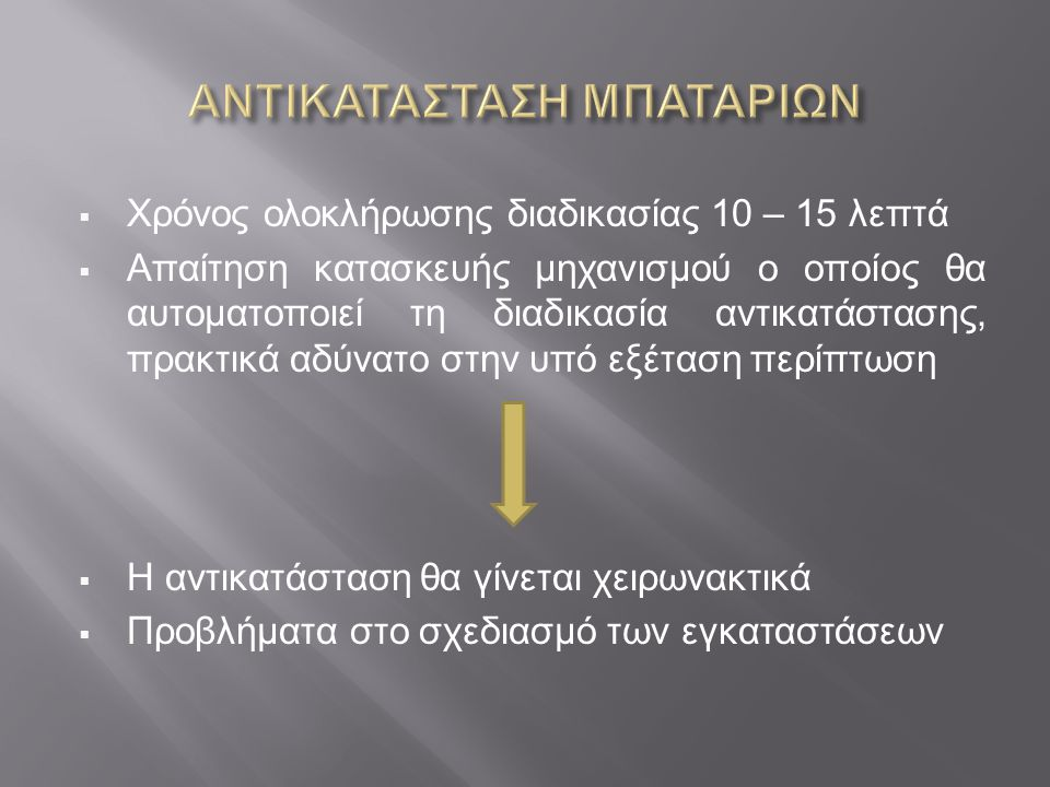 ΑΝΤΙΚΑΤΑΣΤΑΣΗ ΜΠΑΤΑΡΙΩΝ