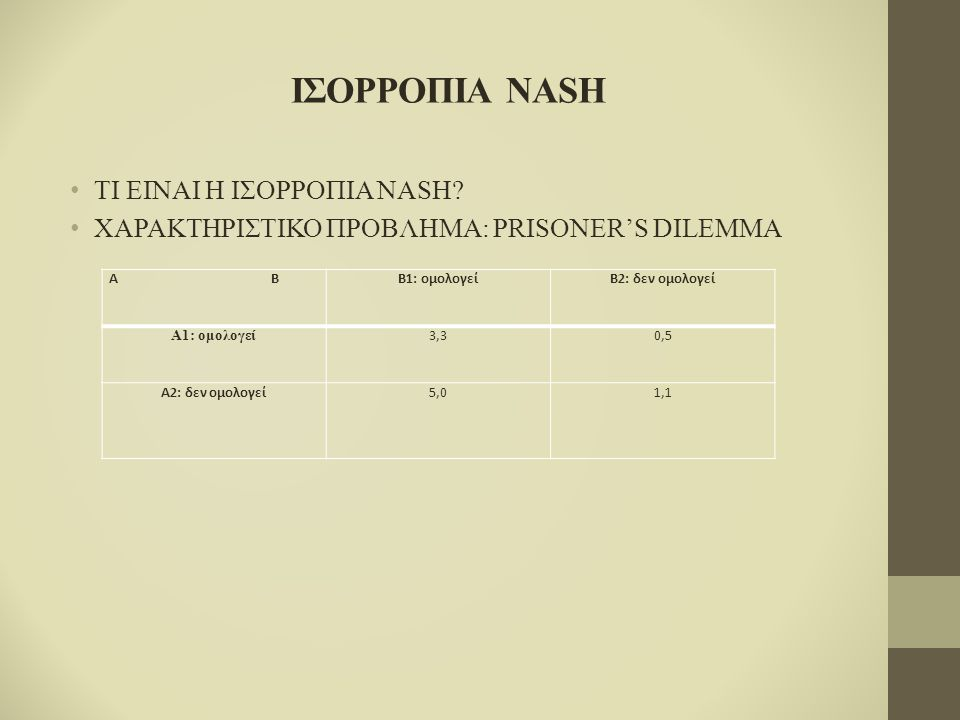 ΙΣΟΡΡΟΠΙΑ NASH ΤΙ ΕΙΝΑΙ Η ΙΣΟΡΡΟΠΙΑ NASH