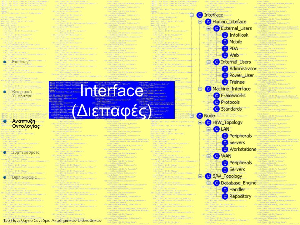 Interface (Διεπαφές) Ανάπτυξη Οντολογίας