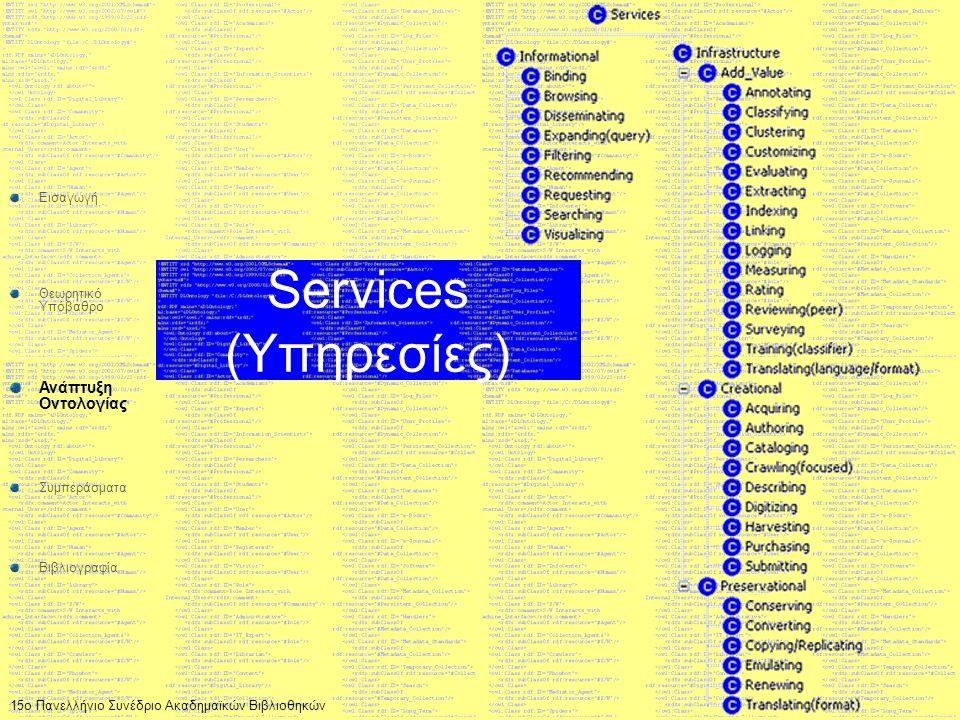 Services (Υπηρεσίες) Ανάπτυξη Οντολογίας