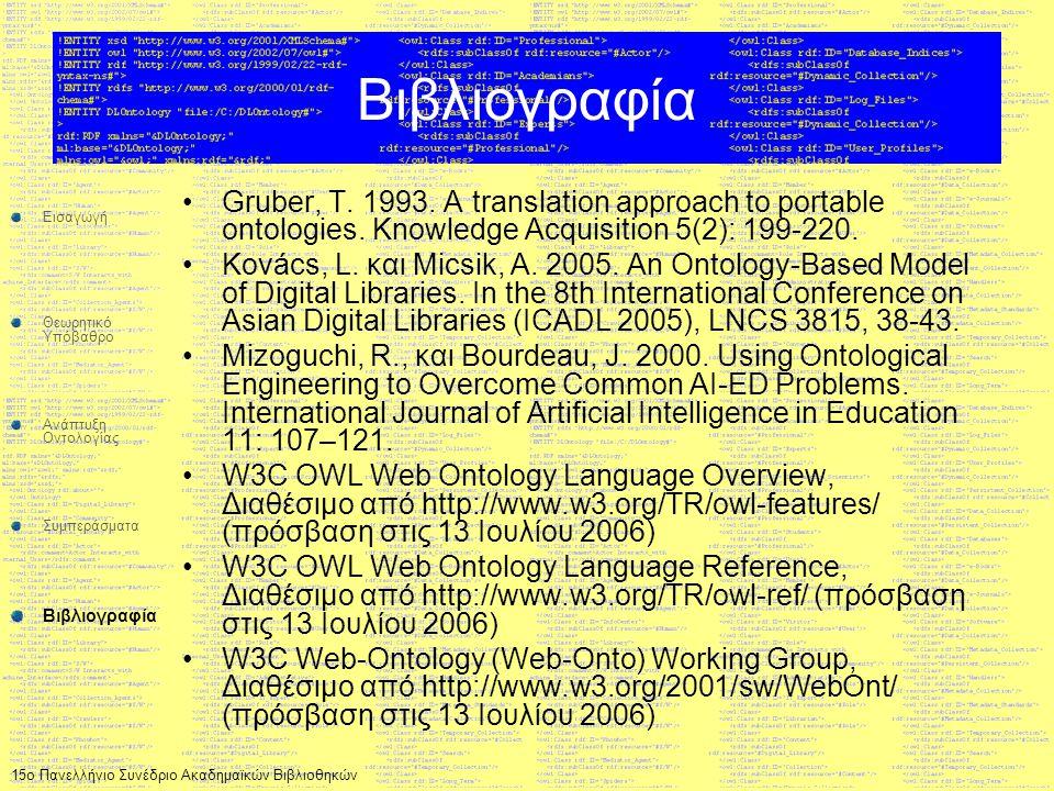 Βιβλιογραφία Gruber, T. 1993. A translation approach to portable ontologies. Knowledge Acquisition 5(2): 199-220.