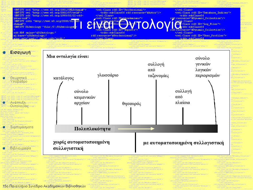Τι είναι Οντολογία Εισαγωγή