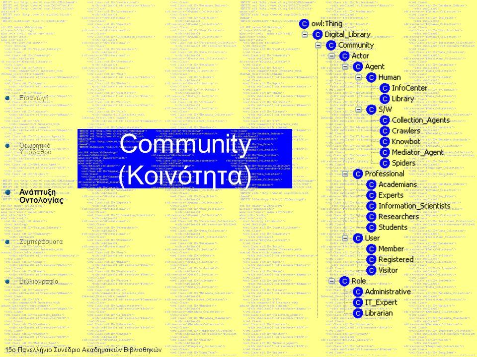 Community (Κοινότητα)