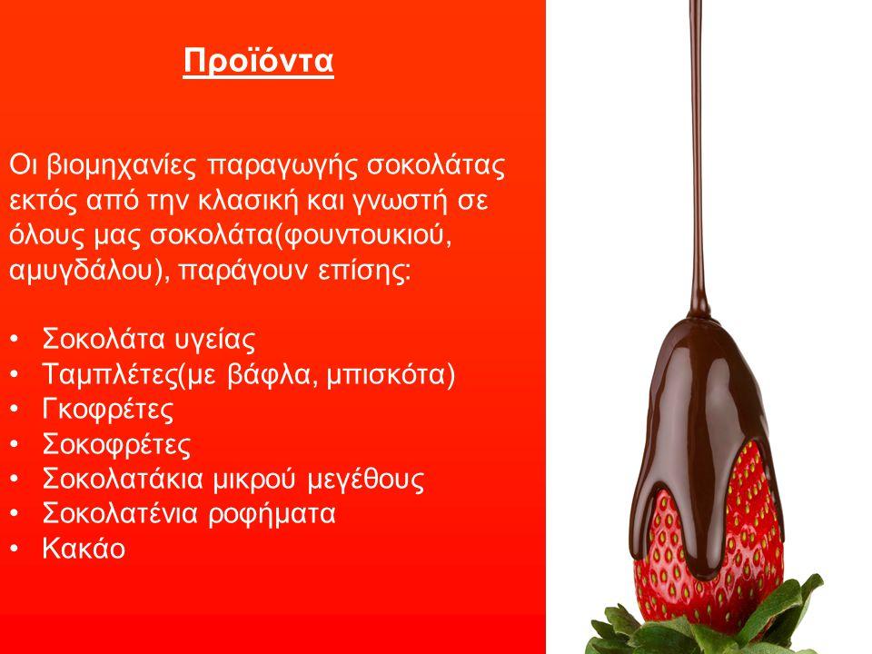 Προϊόντα Οι βιομηχανίες παραγωγής σοκολάτας