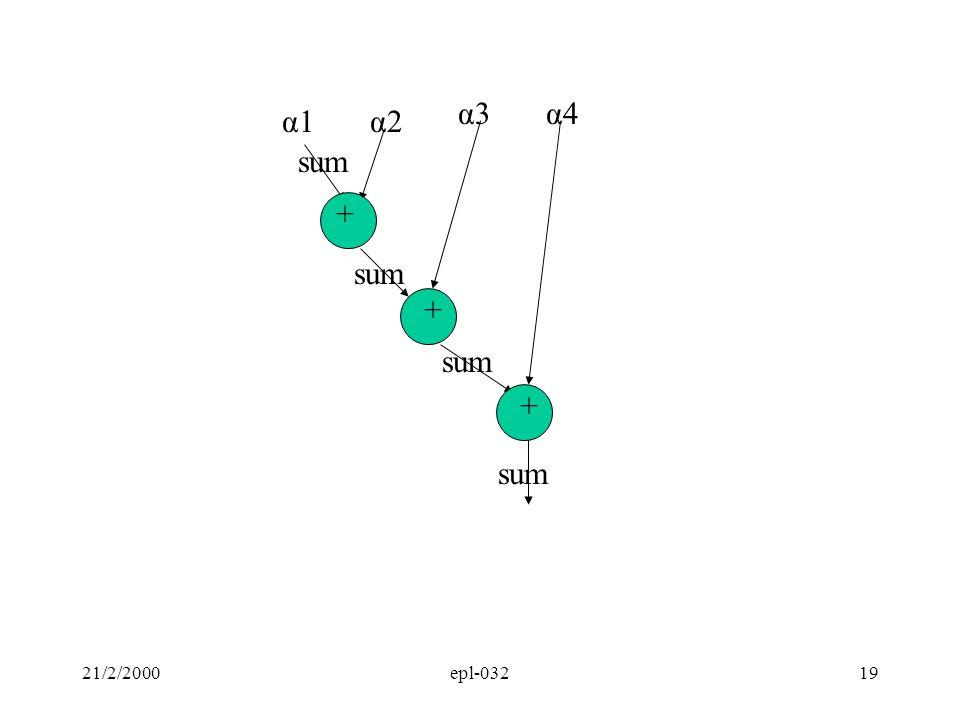 α3 α4 α1 α2 sum + sum + sum + sum 21/2/2000 epl-032
