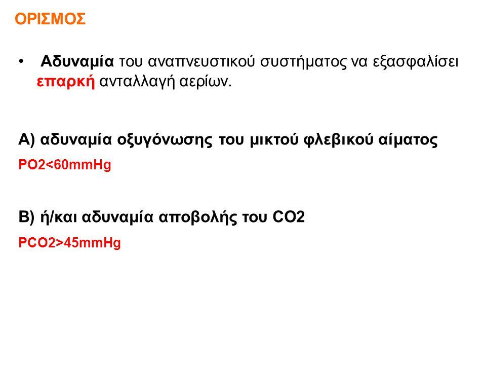 A) αδυναμία οξυγόνωσης του μικτού φλεβικού αίματος