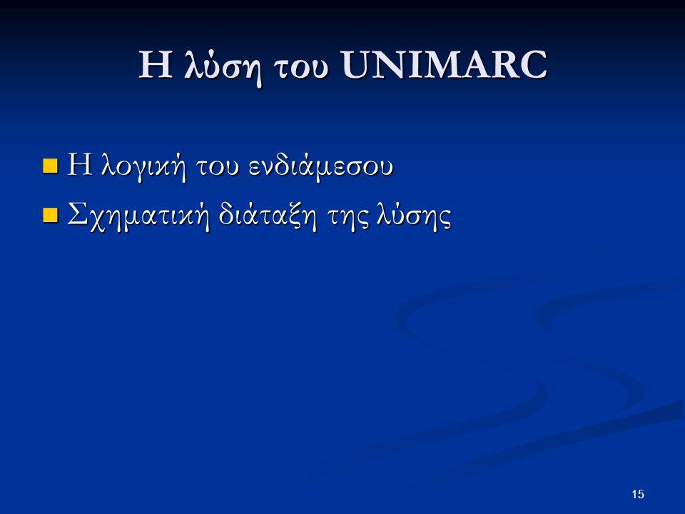 Η λύση του UNIMARC Η λογική του ενδιάμεσου Σχηματική διάταξη της λύσης