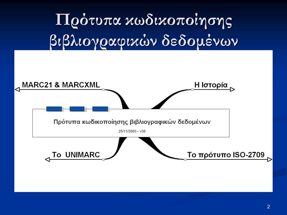 Πρότυπα κωδικοποίησης βιβλιογραφικών δεδομένων