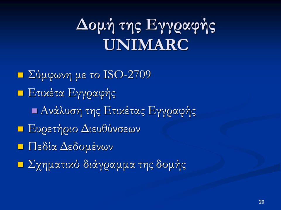 Δομή της Εγγραφής UNIMARC