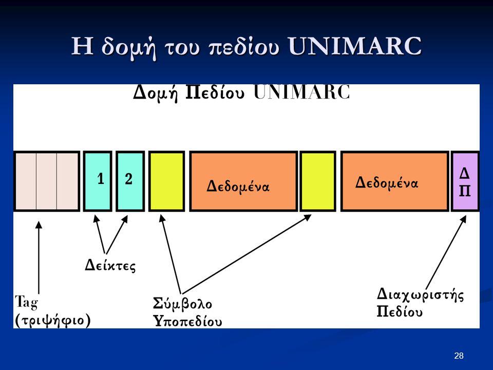 Η δομή του πεδίου UNIMARC