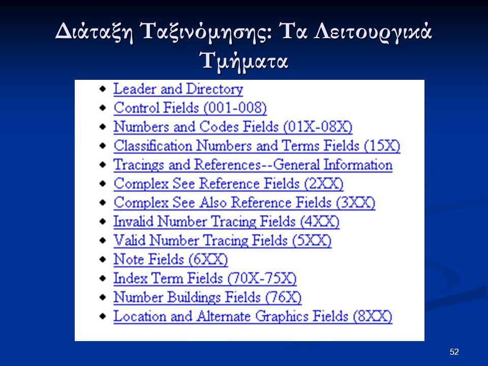 Διάταξη Ταξινόμησης: Τα Λειτουργικά Τμήματα