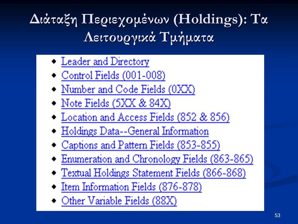 Διάταξη Περιεχομένων (Holdings): Τα Λειτουργικά Τμήματα