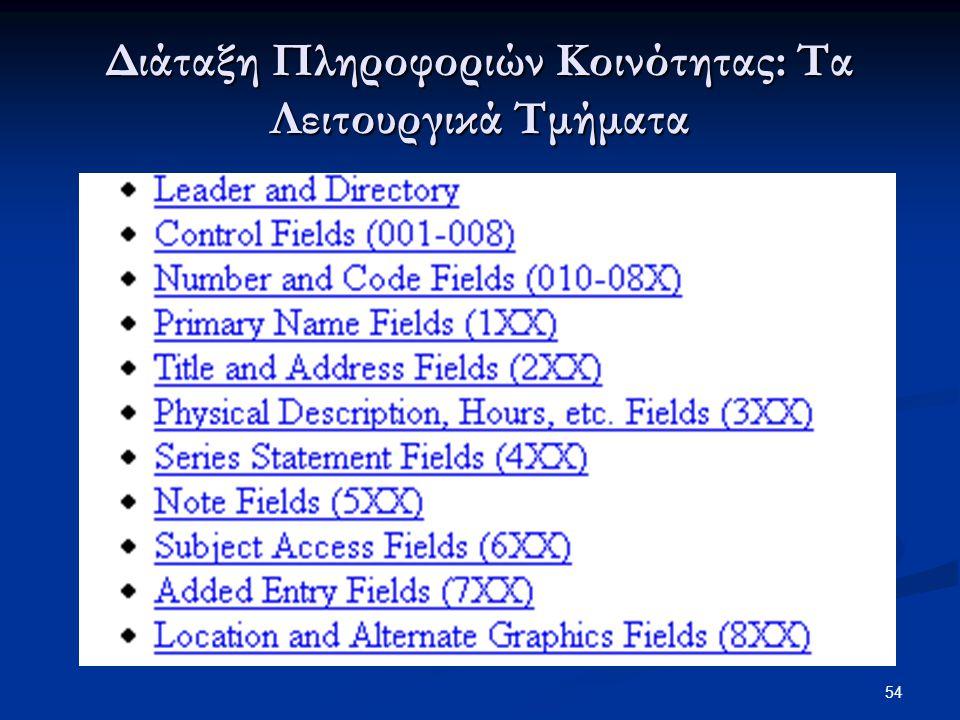 Διάταξη Πληροφοριών Κοινότητας: Τα Λειτουργικά Τμήματα
