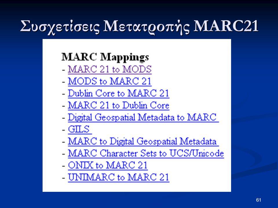 Συσχετίσεις Μετατροπής MARC21