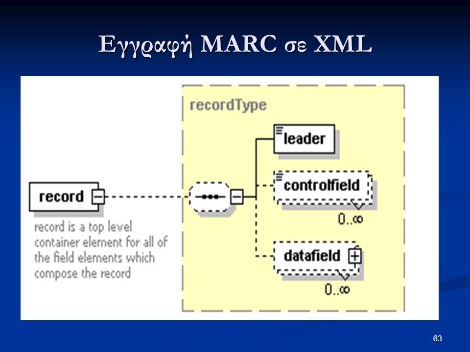 Εγγραφή MARC σε XML