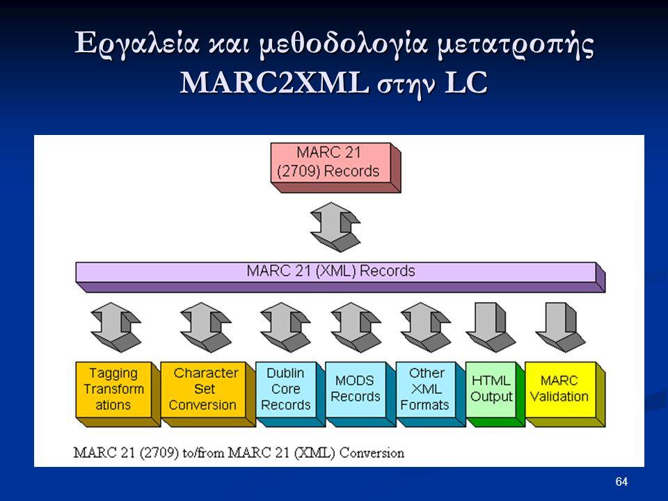 Εργαλεία και μεθοδολογία μετατροπής MARC2XML στην LC