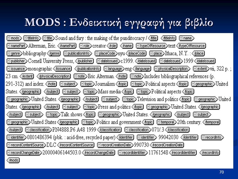 MODS : Ενδεικτική εγγραφή για βιβλίο