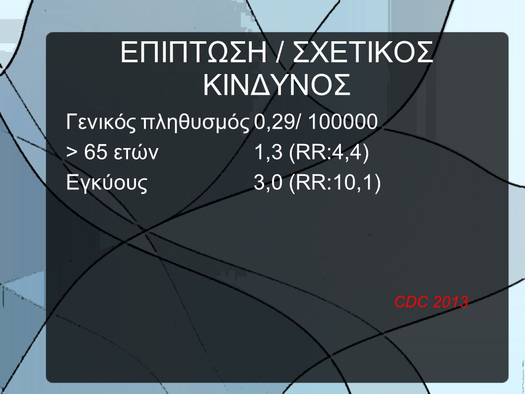 ΕΠΙΠΤΩΣΗ / ΣΧΕΤΙΚΟΣ ΚΙΝΔΥΝΟΣ