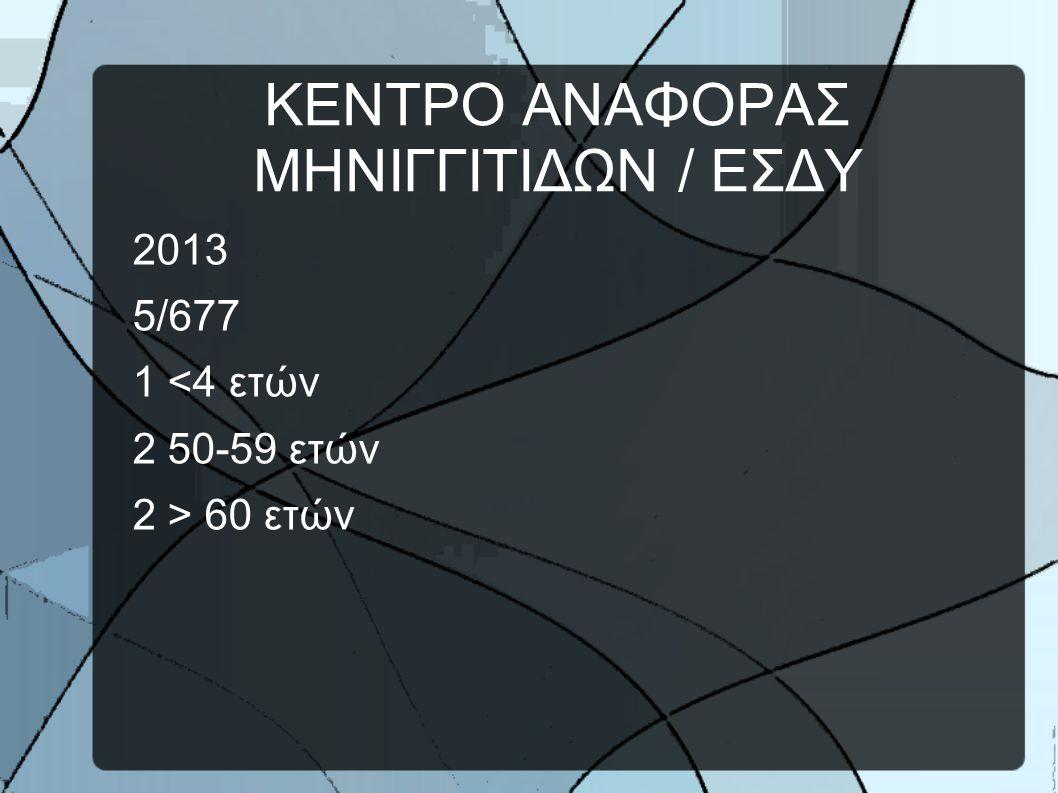 ΚΕΝΤΡΟ ΑΝΑΦΟΡΑΣ ΜΗΝΙΓΓΙΤΙΔΩΝ / ΕΣΔΥ