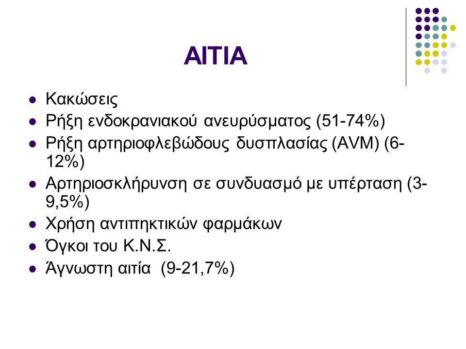 ΑΙΤΙΑ Κακώσεις Ρήξη ενδοκρανιακού ανευρύσματος (51-74%)