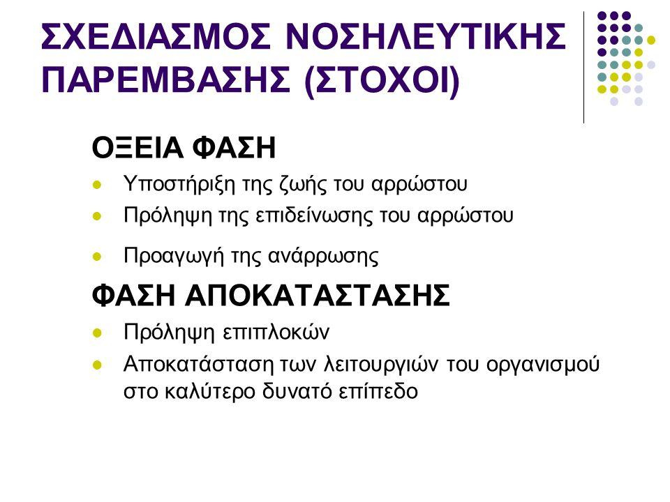 ΣΧΕΔΙΑΣΜΟΣ ΝΟΣΗΛΕΥΤΙΚΗΣ ΠΑΡΕΜΒΑΣΗΣ (ΣΤΟΧΟΙ)