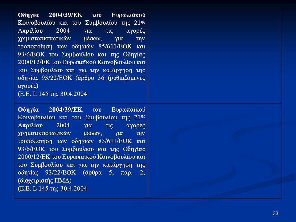 Οδηγία 2004/39/ΕΚ του Ευρωπαϊκού Κοινοβουλίου και του Συμβουλίου της 21ης Απριλίου 2004 για τις αγορές χρηματοπιστωτικών μέσων, για την τροποποίηση των οδηγιών 85/611/ΕΟΚ και 93/6/ΕΟΚ του Συμβουλίου και της Οδηγίας 2000/12/ΕΚ του Ευρωπαϊκού Κοινοβουλίου και του Συμβουλίου και για την κατάργηση της οδηγίας 93/22/ΕΟΚ (άρθρο 36 (ρυθμιζόμενες αγορές)