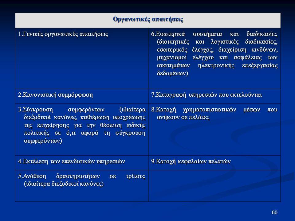 Οργανωτικές απαιτήσεις