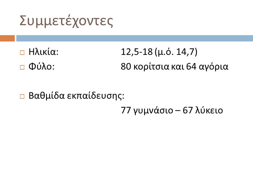 Συμμετέχοντες Ηλικία: 12,5-18 (μ.ό. 14,7)
