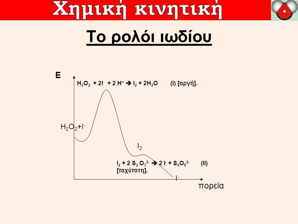 To ρολόι ιωδίου Χημική κινητική Ε πορεία H2O2+I- I2 I-